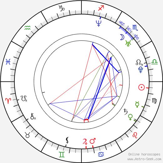 Anna Marie Cseh tema natale, oroscopo, Anna Marie Cseh oroscopi gratuiti, astrologia