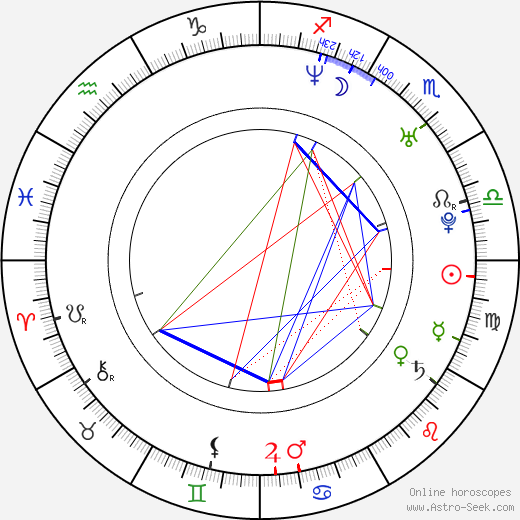 Barrett Foa birth chart, Barrett Foa astro natal horoscope, astrology