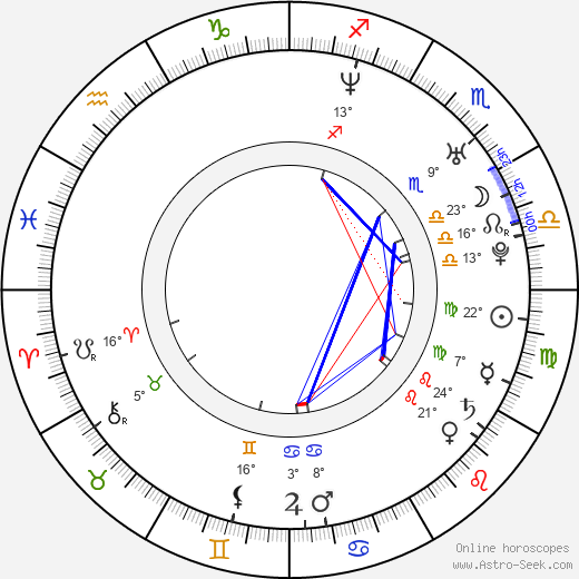 Benjamin Nurick birth chart, biography, wikipedia 2019, 2020