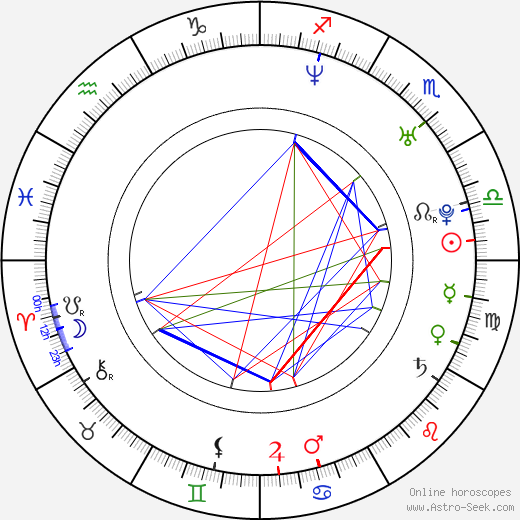 Bibiana Ballbé birth chart, Bibiana Ballbé astro natal horoscope, astrology