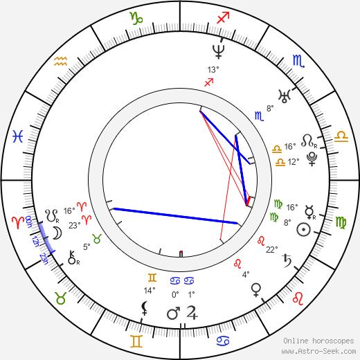 Chris Cain birth chart, biography, wikipedia 2020, 2021