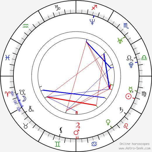 Chris Cain birth chart, Chris Cain astro natal horoscope, astrology