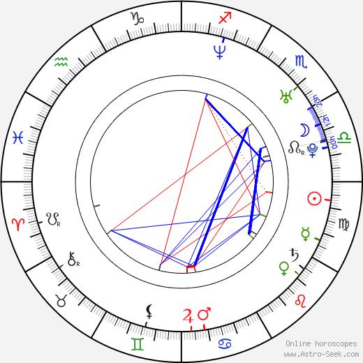 Кори Шнайдер Cory Schneider день рождения гороскоп, Cory Schneider Натальная карта онлайн