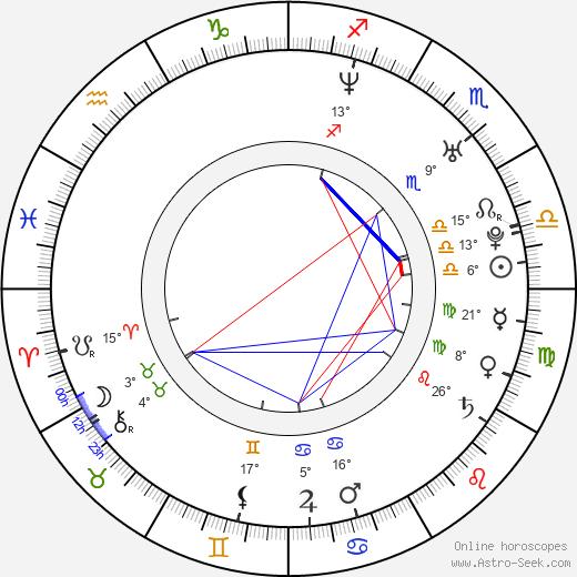 Debelah Morgan birth chart, biography, wikipedia 2018, 2019