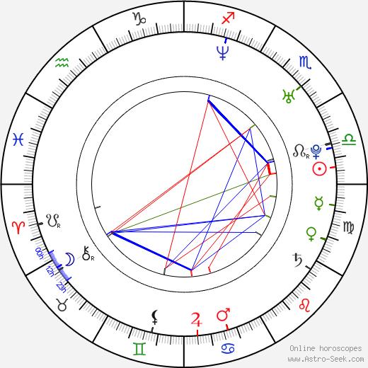 Debelah Morgan день рождения гороскоп, Debelah Morgan Натальная карта онлайн