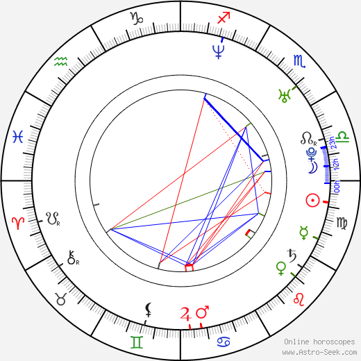 Dilshad Vadsaria astro natal birth chart, Dilshad Vadsaria horoscope, astrology