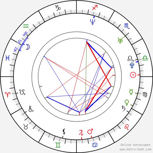 Elizabeth Bogush astro natal birth chart, Elizabeth Bogush horoscope, astrology