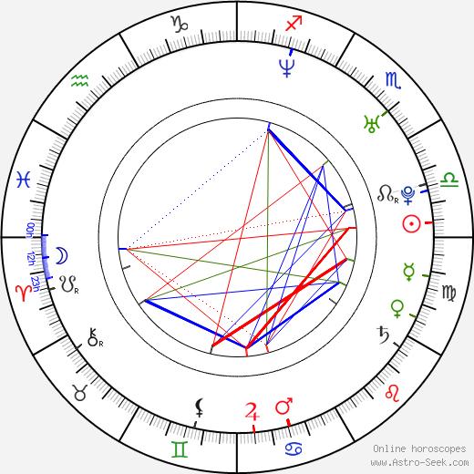 Enrico Clerico Nasino tema natale, oroscopo, Enrico Clerico Nasino oroscopi gratuiti, astrologia