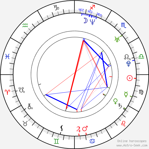 Erika Barkolová tema natale, oroscopo, Erika Barkolová oroscopi gratuiti, astrologia
