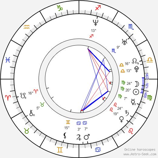 Fiona Apple birth chart, biography, wikipedia 2018, 2019