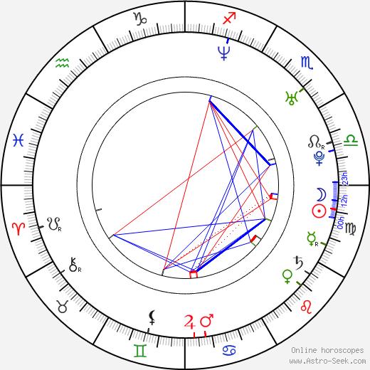 Fiona Apple astro natal birth chart, Fiona Apple horoscope, astrology