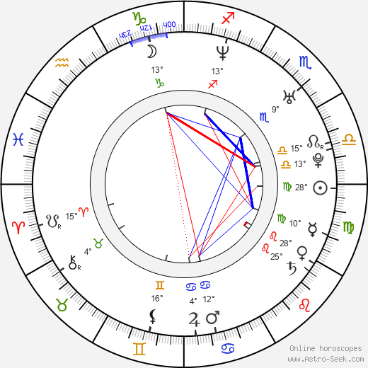 Ioana Ginghina birth chart, biography, wikipedia 2020, 2021