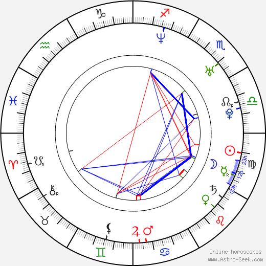 Jan Pachl astro natal birth chart, Jan Pachl horoscope, astrology