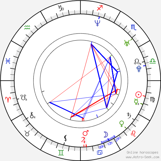 Jeong-an Chae birth chart, Jeong-an Chae astro natal horoscope, astrology