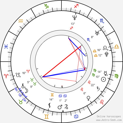 Jimmy Smith birth chart, biography, wikipedia 2019, 2020