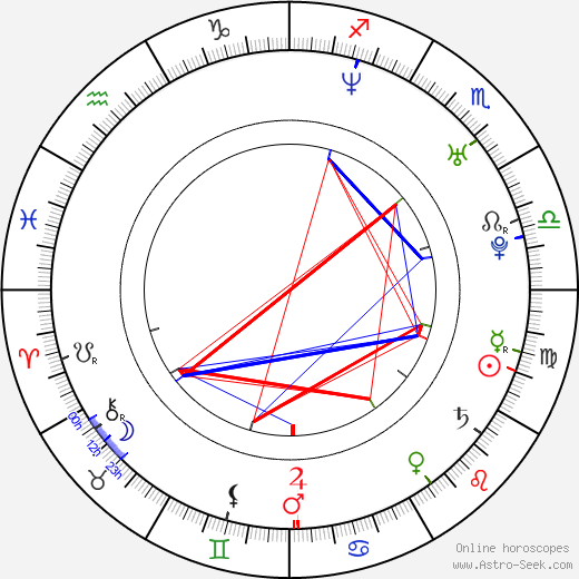 Jimmy Smith birth chart, Jimmy Smith astro natal horoscope, astrology
