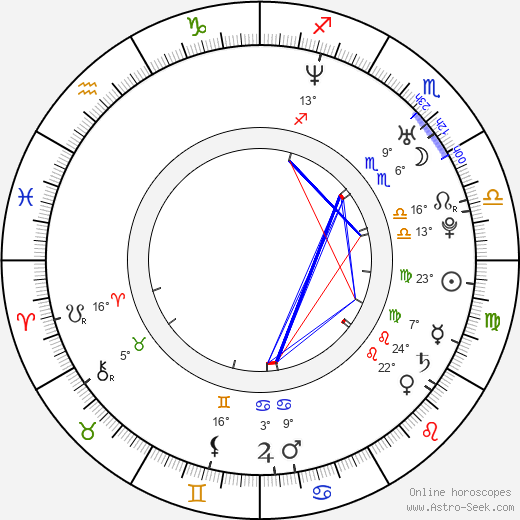 John Clayton Mayer birth chart, biography, wikipedia 2020, 2021