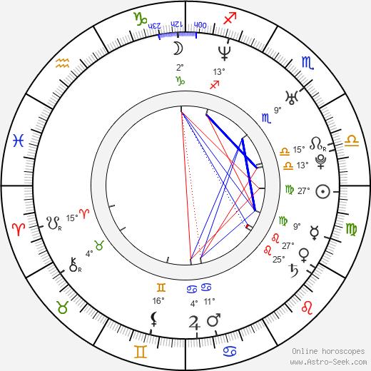 Jon Bernthal birth chart, biography, wikipedia 2019, 2020