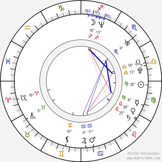 Josef Fares birth chart, biography, wikipedia 2019, 2020
