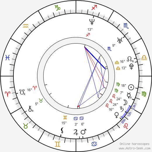 Karoliina Vanne birth chart, biography, wikipedia 2019, 2020