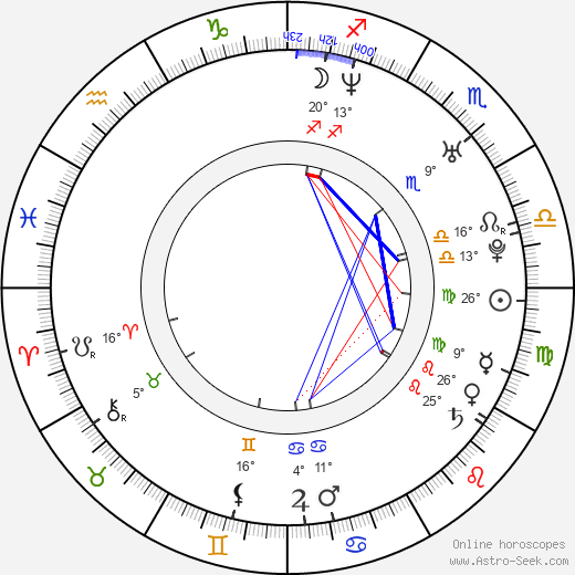 Kyle Cease birth chart, biography, wikipedia 2019, 2020