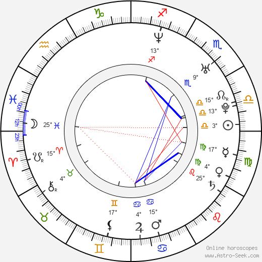 Lian-Marie Holmes birth chart, biography, wikipedia 2020, 2021