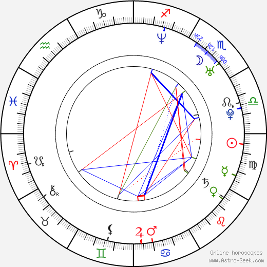 Maria Semenova tema natale, oroscopo, Maria Semenova oroscopi gratuiti, astrologia