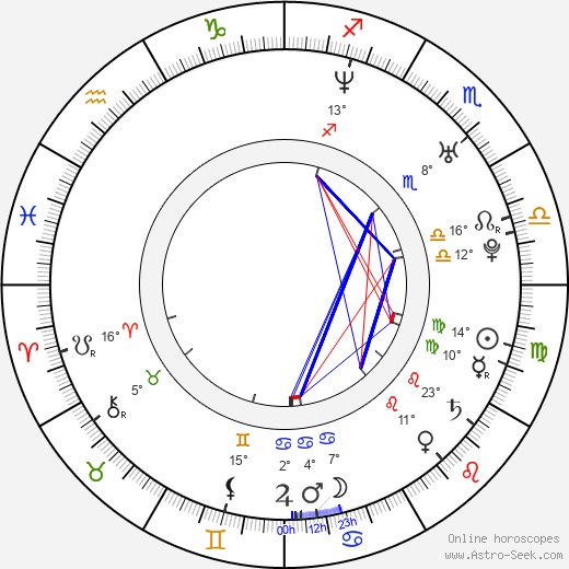 Monique Gabriela Curnen birth chart, biography, wikipedia 2019, 2020