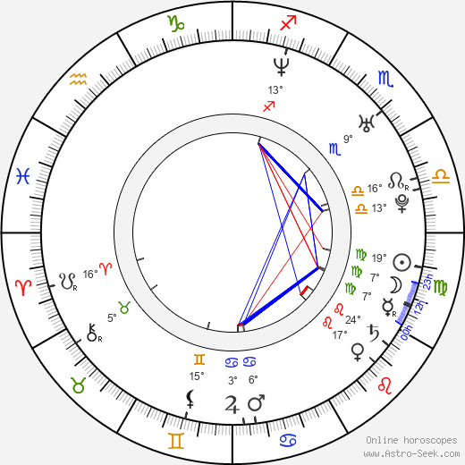 Natalie Avital birth chart, biography, wikipedia 2018, 2019