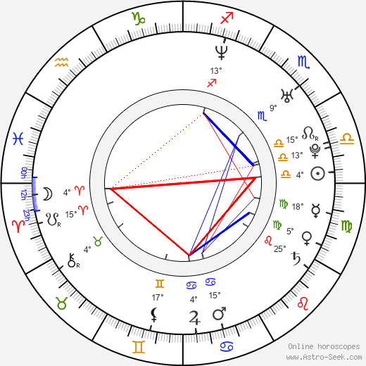 Omar Naim birth chart, biography, wikipedia 2019, 2020