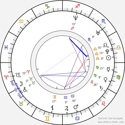 Pawel Gladys birth chart, biography, wikipedia 2020, 2021