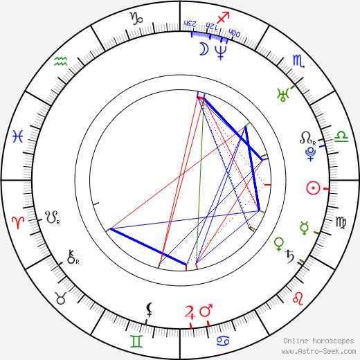 Rodrigo Micheli tema natale, oroscopo, Rodrigo Micheli oroscopi gratuiti, astrologia