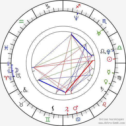 Samir Salem день рождения гороскоп, Samir Salem Натальная карта онлайн
