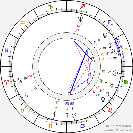 Sophie Dahl birth chart, biography, wikipedia 2018, 2019