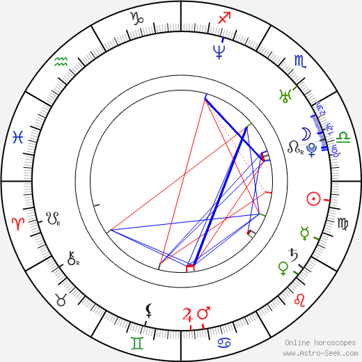 Sophie Dahl astro natal birth chart, Sophie Dahl horoscope, astrology