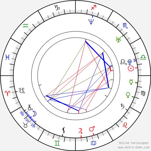 Tobi Schlegl birth chart, Tobi Schlegl astro natal horoscope, astrology