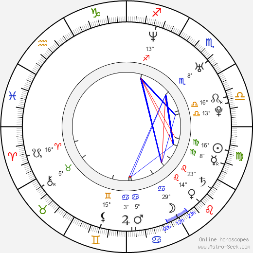 Tony Bravo birth chart, biography, wikipedia 2020, 2021