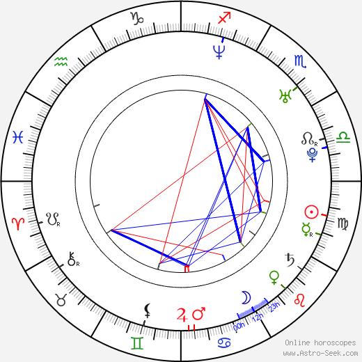 Tony Bravo birth chart, Tony Bravo astro natal horoscope, astrology