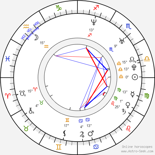 Warren Kole birth chart, biography, wikipedia 2019, 2020