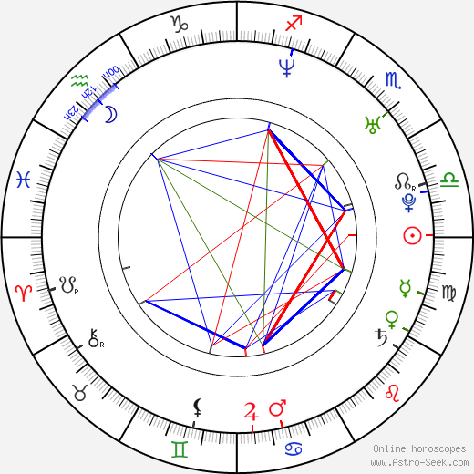 Warren Kole astro natal birth chart, Warren Kole horoscope, astrology