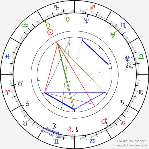 Amber Barretto astro natal birth chart, Amber Barretto horoscope, astrology