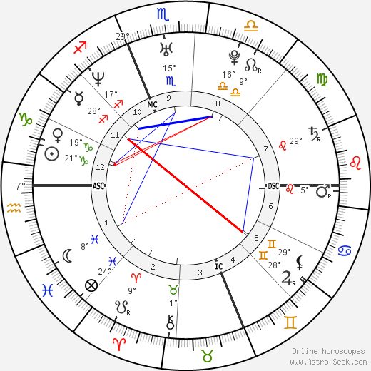 Amerie birth chart, biography, wikipedia 2018, 2019