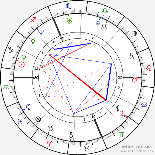 Amerie astro natal birth chart, Amerie horoscope, astrology