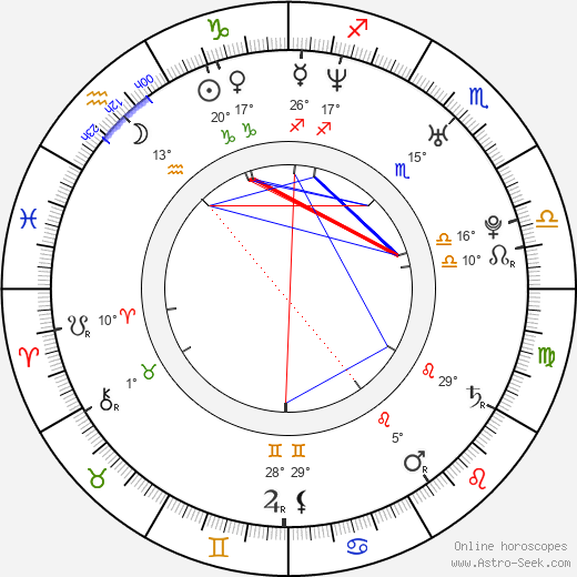 Antonio Cupo birth chart, biography, wikipedia 2019, 2020