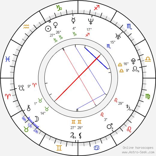 Ashton Holmes birth chart, biography, wikipedia 2019, 2020
