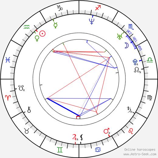 Бобби Мойнахан Bobby Moynihan день рождения гороскоп, Bobby Moynihan Натальная карта онлайн