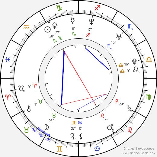 Clare Preuss birth chart, biography, wikipedia 2018, 2019