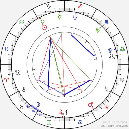 Clare Preuss astro natal birth chart, Clare Preuss horoscope, astrology
