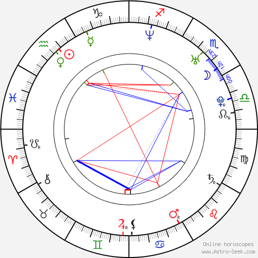 Daniel Margolius astro natal birth chart, Daniel Margolius horoscope, astrology