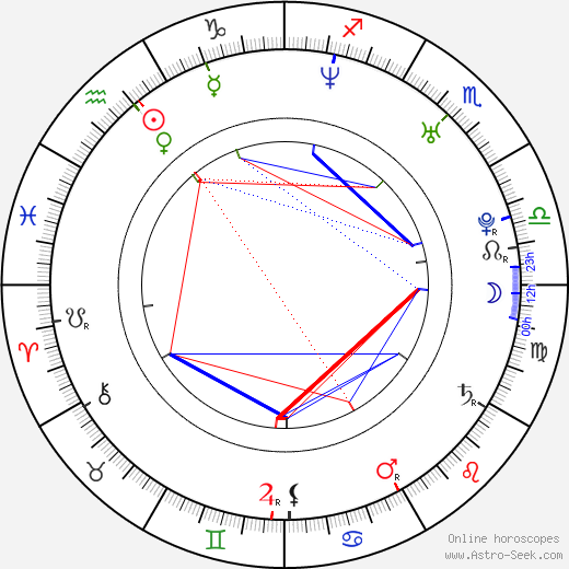 Deyalit López tema natale, oroscopo, Deyalit López oroscopi gratuiti, astrologia